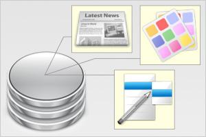 データベース化