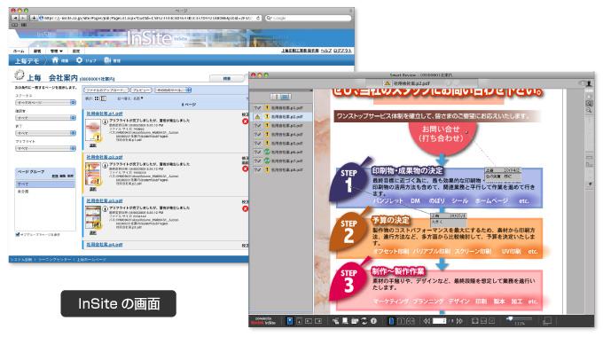 InSiteの画面